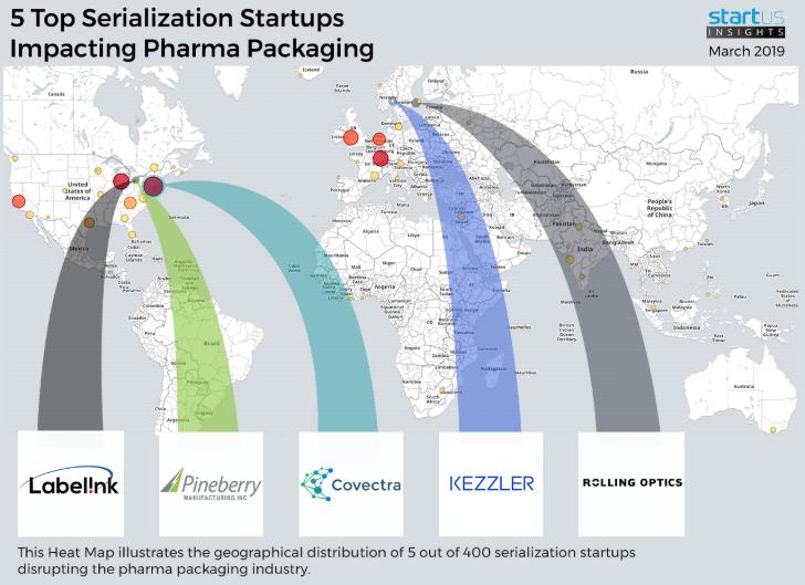 5 Top Serialization Start Ups