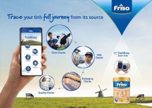 FRIS0 - TrackEasy journey
